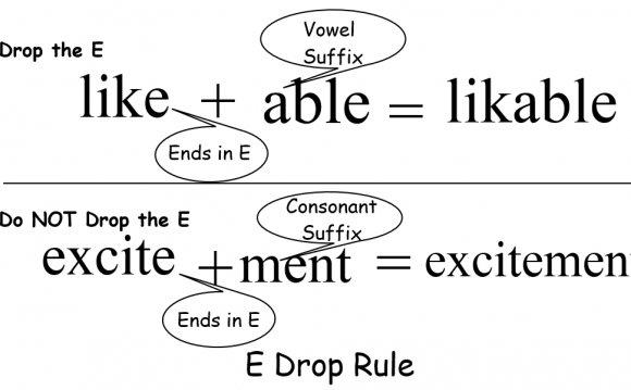 E drop illustration