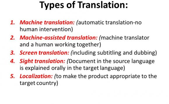 Machine-assisted translation: