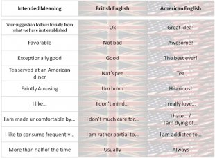 2014-08-12-British_American_Translation1.jpg