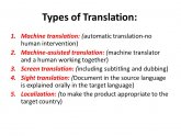 Machine-Assisted translation